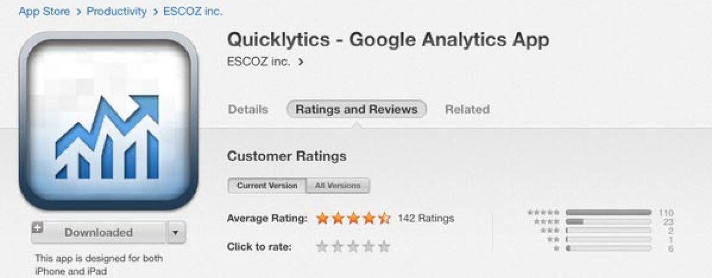 Quicklytics: tu app para Google Analytics